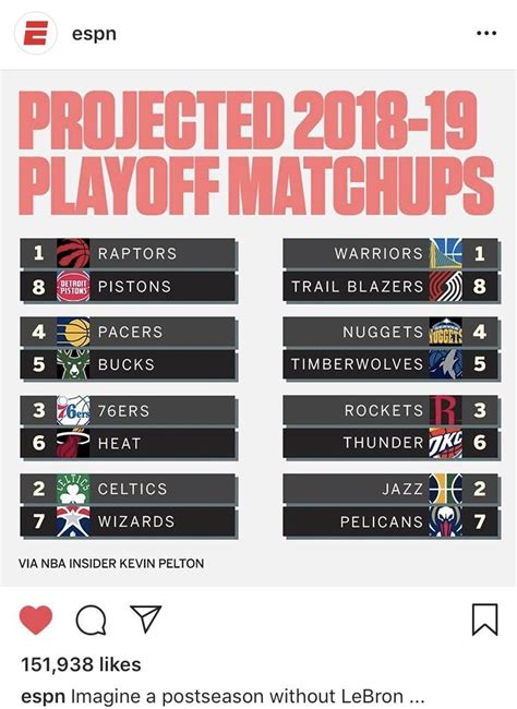 espn picks nba playoffs impremedianet