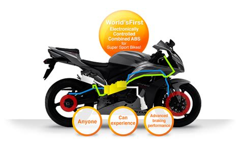 Honda Global | Electronically Controlled Combined ABS ...