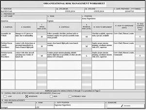 Worksheet usmc composite score worksheet grass fedjp for Usmc orm template