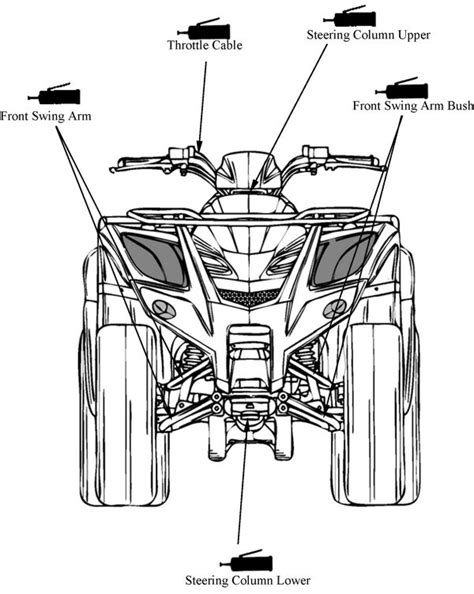 Arctic Cat Atv Complete Workshop Service Repair Manual
