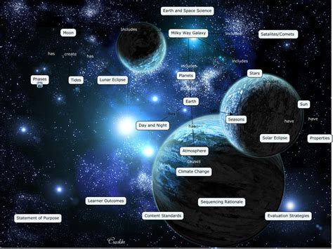 Space Practice Map Maura Buckner
