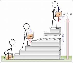 Arbeit Berechnen : elektrotechnik fachbuch grundlagen der elektrotechnik 6 energiebetrachtungen im elektrischen ~ Themetempest.com Abrechnung