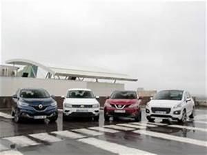 Aramis Muret : annonce nissan qashqai ii 1 5 dci 110 business edition occasion aramis auto toulouse ~ Gottalentnigeria.com Avis de Voitures