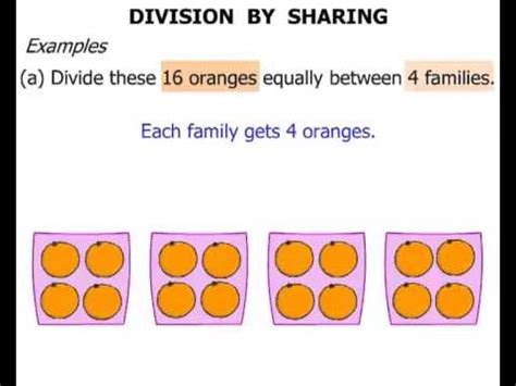 division worksheets sharing year 2 lesson division by