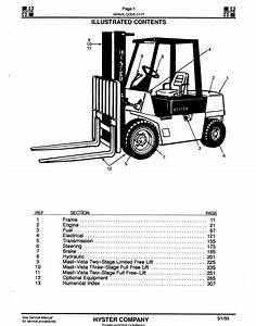 Hyster Challenger H40xl  H50xl  H60xl  H2 00xl  H2 50xl  H3 00xl Forklifts Service Parts Manuals Pdf