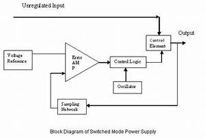Belajar Mengenal Switching Power Supply Smps