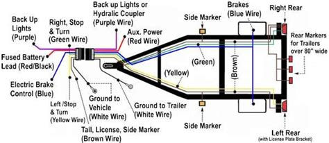 Dodge Ram Parking Lights Come When Plugging