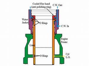 Diagram Of Engine Block Liner  U2022 Downloaddescargar Com