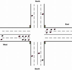 A Simple Example Of A Traffic Light Scenario