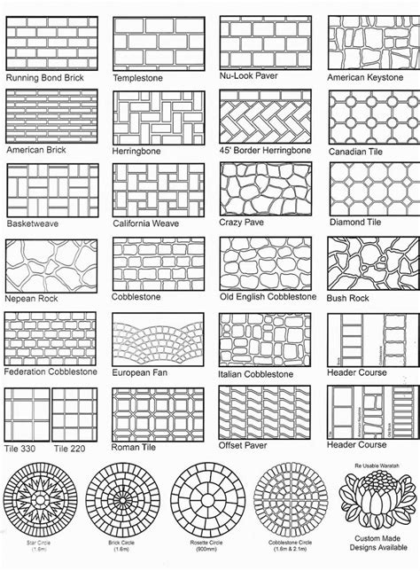 Concrete Brick Template by 25 Best Ideas About Stencil Concrete On Pinterest Yard