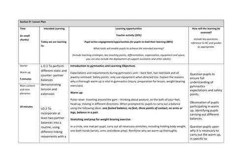 gymnastics lesson plan template gymnastics balances lesson plan by gemmataylor89 teaching resources tes