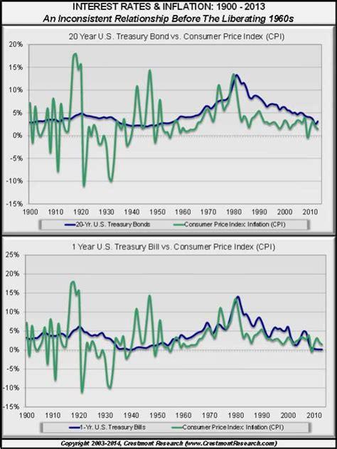 interest rates  series ee   savings bonds increased