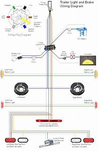 7 Pin Rv Trailer Wiring Diagram