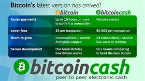 Bitcoin cash (bch) is a cryptocurrency created from a hard fork of bitcoin. What is Bitcoin Cash?
