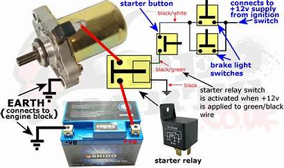 Starter Motor Diagram Wiring Solenoid Piaggio Ignition