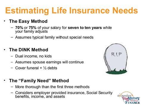 Getting life insurance needs analysis is a very simple process. excel life insurance needs calculator templates - Ontoy