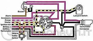 Collegamenti Elettrici Motorino Avviamento Johnson 521