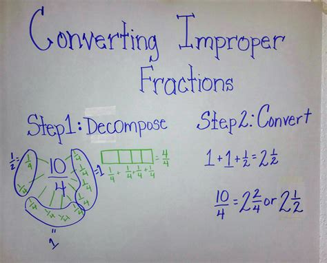 Aha!converting Improper Fractions To Mixed Numbers Ignited