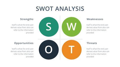 swot analysis keynote template   theme