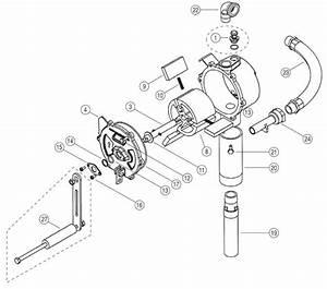 Gpi Rp-10-ul Rotary Hand Pump  10 Gal  100 Revs