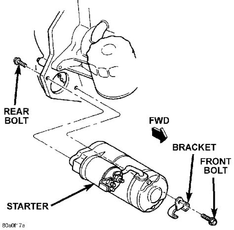 2010 jeep wrangler wiring diagram 1993 jeep wrangler starter wiring diagram data querry  1993 jeep wrangler starter wiring