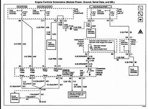 2003 Avalanche Fuel Gauge Wiring Diagram