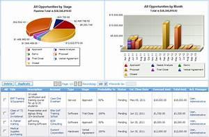 sales management tools templates 28 images sales With sales management tools templates