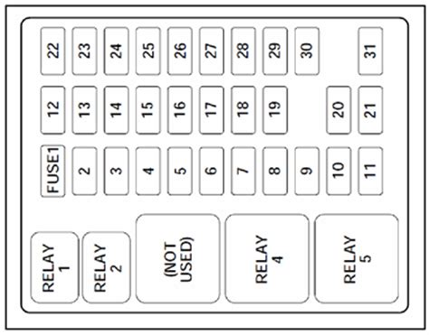 solved  fuse panel diagram  ford fthanx fixya