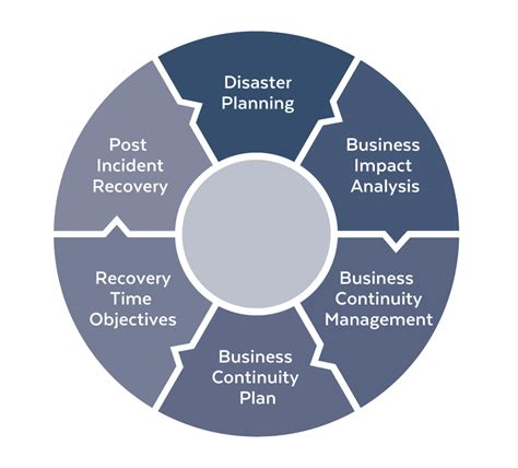 Crisis Management & Business Continuity  Bgs Ltd  Global. Florida No Fault Insurance Spiked Apple Cider. Unsecured Loans Direct Lenders. People Getting Caught Cheating. Voice Chatting Software Hth Medical Insurance. Car Insurance New Hampshire Nj Garage Door. Online Instructional Design Cw Network Shows. Free Inventory Management Software. What Is A Forensic Psychology