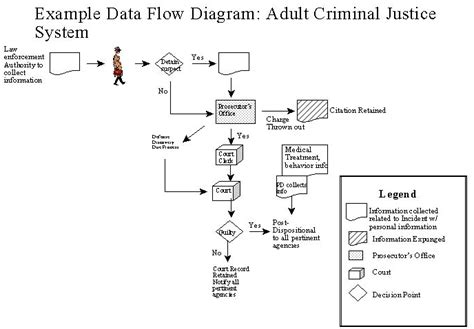 Criminal Justice  Wiki  Everipedia. Treatments For Manic Depression. What Stores Accept Visa Gift Cards. What Is The Best Hair Product For Damaged Hair. Hair Transplant San Jose Sta Teacher Discount. Vintage Academy Of Hair Design. Northern Arizona Radiology Nassau Gold Buyers. How To Create Database In Mysql. Mobile Security Companies Chevy Cruz For Sale
