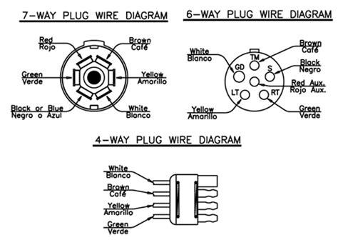 Plug Wiring Diagram Load Trail Llc