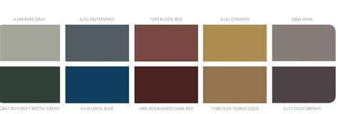 Sherwin Williams Palette Characterized By Hues That Are