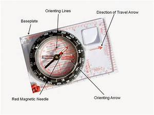 Sighting With A Magnetic Compass