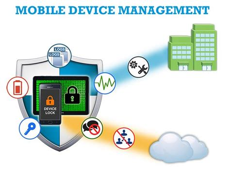 mobile device management quo vadis