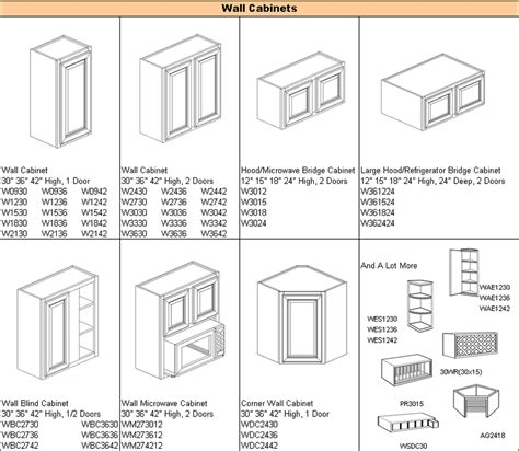 cabinet specifications kitchen prefab cabinetsrta