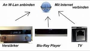 Pc Mit Lan Verbinden : musikanlage mit dem internet verbinden ber w lan youtube ~ Orissabook.com Haus und Dekorationen
