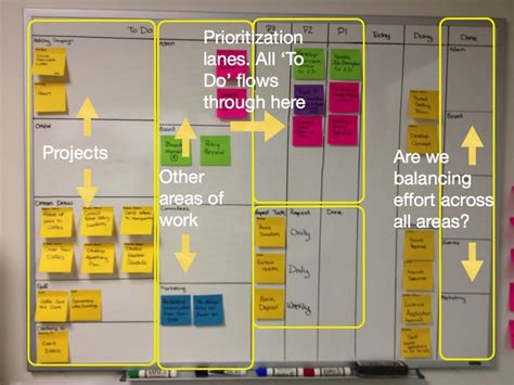 interesting   advanced   kanban  track