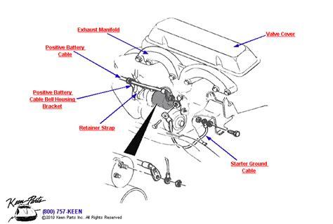 Corvette Starter Cables Parts Accessories