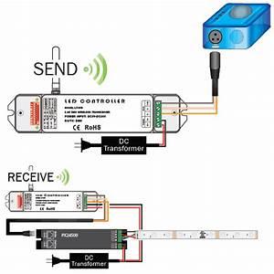 Wireless Dmx Transceiver For Wireless Dmx Communication  5