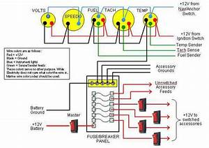 Wiring Gauges