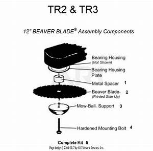 Dr Power Tr2 Self Propelled Parts Diagram For Beaver Blade
