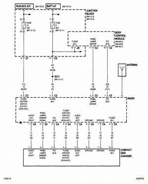 2001 Chrysler Sebring Wiring Diagram Gaulet Laurent 41478 Enotecaombrerosse It