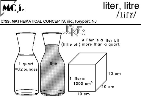 how to make a l l liter