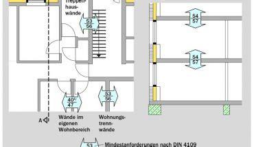 Diskussion Zur Neufassung Der Din 4109 by Din 4109 Neueste Fassung Schau Unter Die Haube