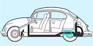 Heater Hose  Bug 1968