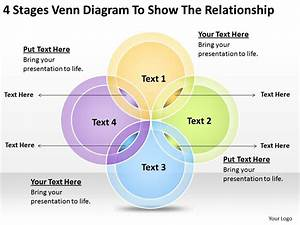 Business Process Model Diagram 4 Stages Venn To Show The