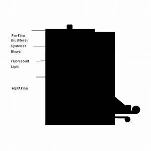 Polypropylene Horizontal Laminar Flow Clean Bench