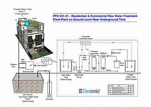Proces Flow Diagram For Water Treatment Plant