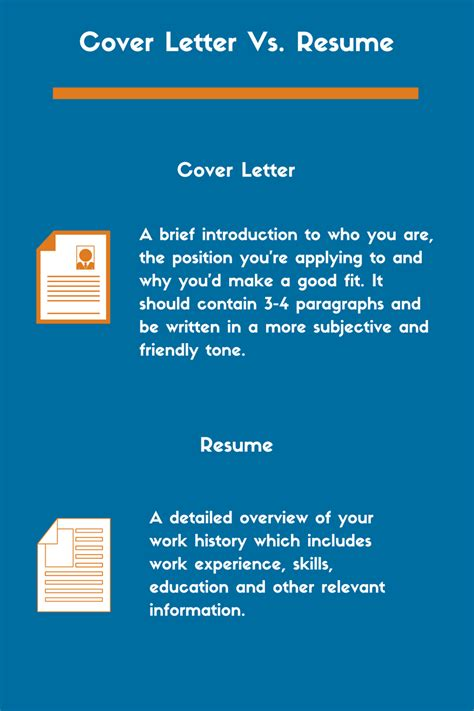 How to write a 4-5 page research paper creative writing letters how to conduct a research proposal online mfa degrees in creative writing
