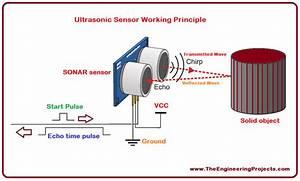 Ultrasonic Sensor Arduino Interfacing